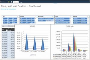 Interactive Dashboard