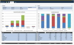 nteractive Dashboard-Portfolio Emperical Duration and Beta Exposure